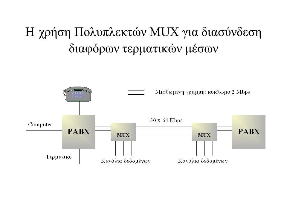 Η χρήση Πολυπλεκτών MUX για διασύνδεση διαφόρων τερματικών μέσων