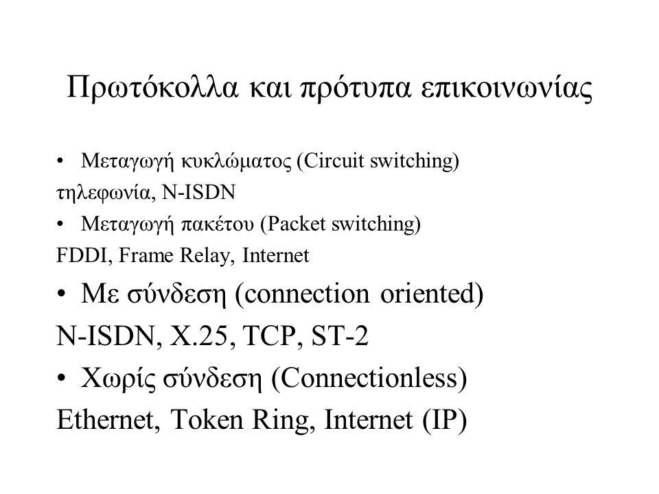 Πρωτόκολλα και πρότυπα επικοινωνίας •Μεταγωγή κυκλώματος (Circuit switching) τηλεφωνία, N-ISDN •Μεταγωγή πακέτου (Packet switching) FDDI, Frame Relay,