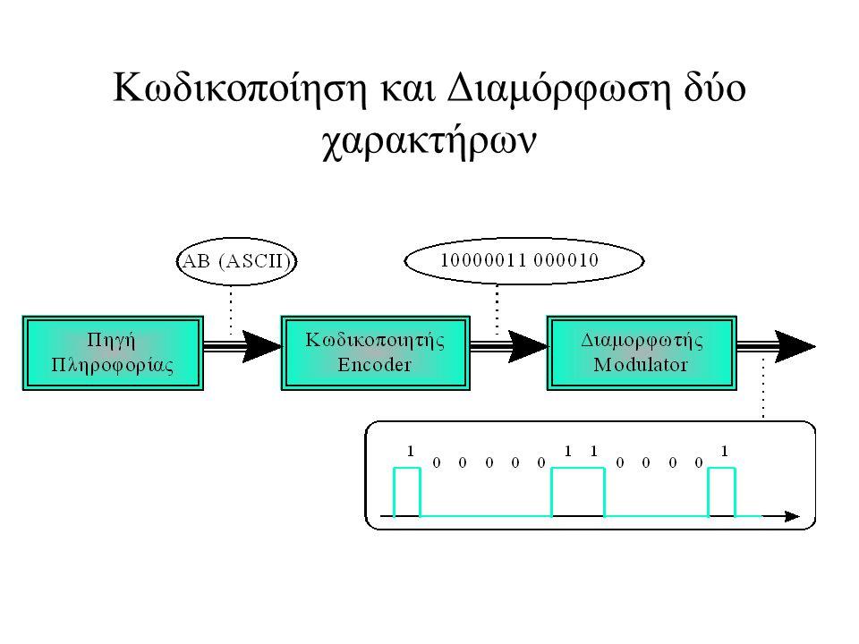 Κωδικοποίηση και Διαμόρφωση δύο χαρακτήρων
