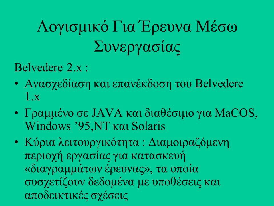 Λογισμικό Για Έρευνα Μέσω Συνεργασίας Belvedere 2.x : •Ανασχεδίαση και επανέκδοση του Belvedere 1.x •Γραμμένο σε JAVA και διαθέσιμο για MaCOS, Windows '95,NT και Solaris •Κύρια λειτουργικότητα : Διαμοιραζόμενη περιοχή εργασίας για κατασκευή «διαγραμμάτων έρευνας», τα οποία συσχετίζουν δεδομένα με υποθέσεις και αποδεικτικές σχέσεις