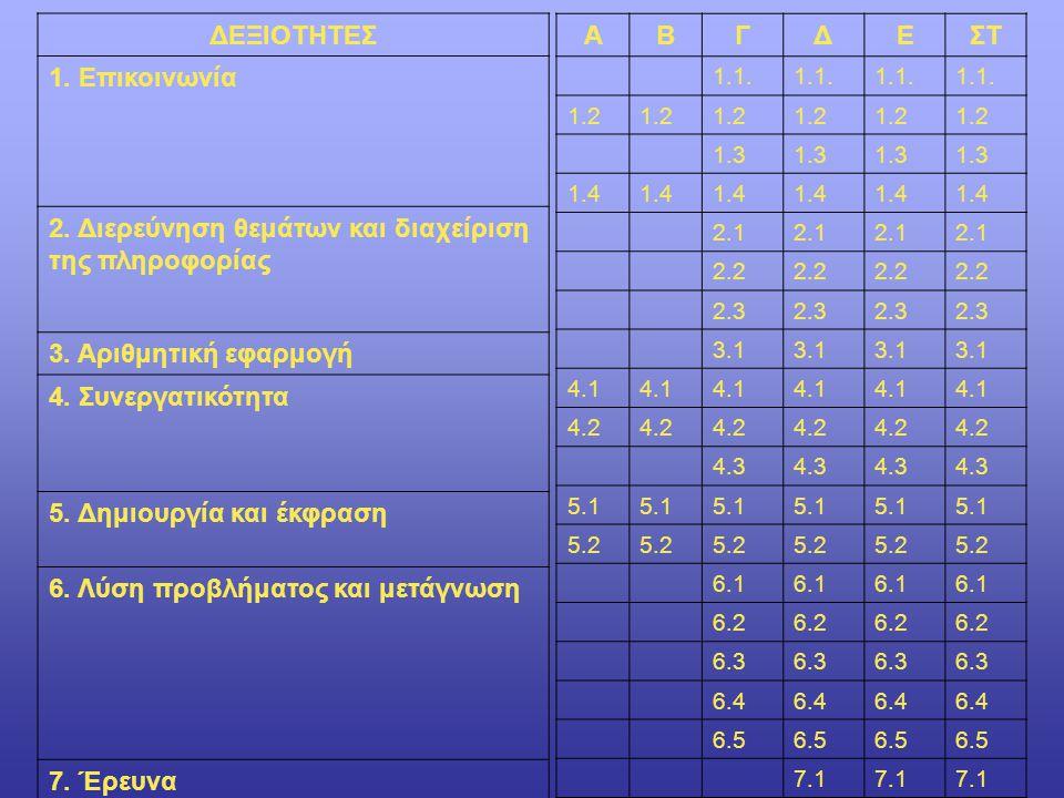 ΑΒΓΔΕΣΤ 1.1. 1.2 1.3 1.4 2.1 2.2 2.3 3.1 4.1 4.2 4.3 5.1 5.2 6.1 6.2 6.3 6.4 6.5 7.1 ΔΕΞΙΟΤΗΤΕΣ 1. Επικοινωνία 2. Διερεύνηση θεμάτων και διαχείριση τη