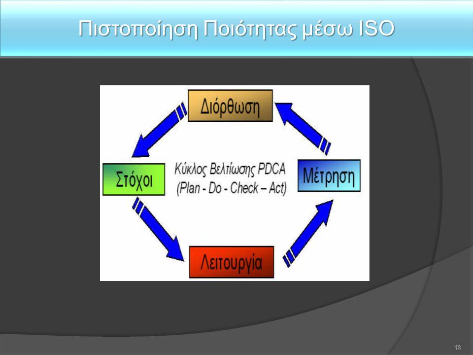 Πιστοποίηση Ποιότητας μέσω ISO 18