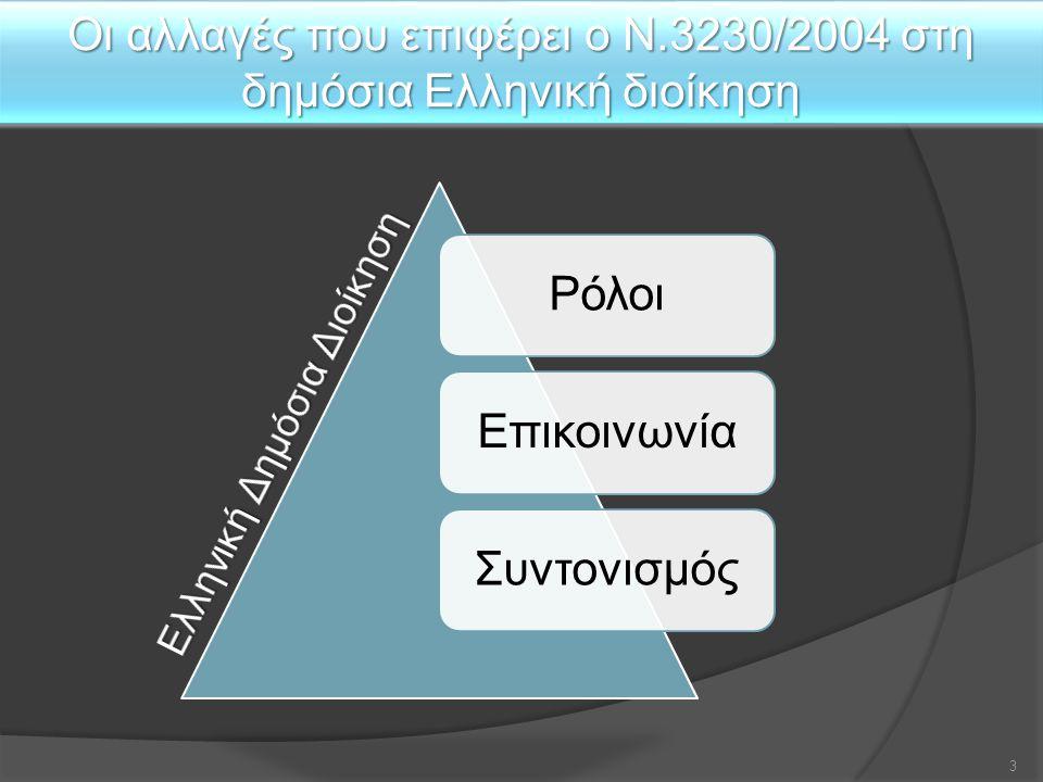 ΡόλοιΕπικοινωνίαΣυντονισμός Οι αλλαγές που επιφέρει ο Ν.3230/2004 στη δημόσια Ελληνική διοίκηση 3