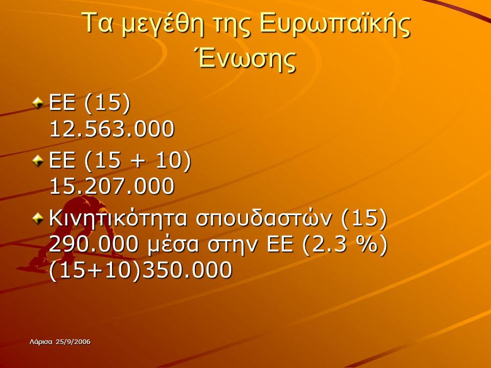 Λάρισα 25/9/2006 Τα μεγέθη της Ευρωπαϊκής Ένωσης EΕ (15) 12.563.000 EΕ (15 + 10) 15.207.000 Κινητικότητα σπουδαστών (15) 290.000 μέσα στην ΕΕ (2.3 %) (15+10)350.000