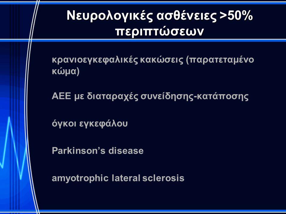 Νευρολογικές ασθένειες >50% περιπτώσεων κρανιοεγκεφαλικές κακώσεις (παρατεταμένο κώμα) ΑΕΕ με διαταραχές συνείδησης-κατάποσης όγκοι εγκεφάλου Parkinso