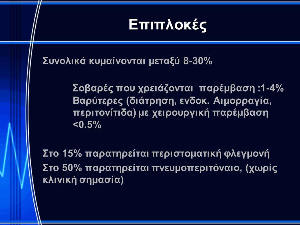 Επιπλοκές Συνολικά κυμαίνονται μεταξύ 8-30% Σοβαρές που χρειάζονται παρέμβαση :1-4% Βαρύτερες (διάτρηση, ενδοκ. Αιμορραγία, περιτονίτιδα) με χειρουργι