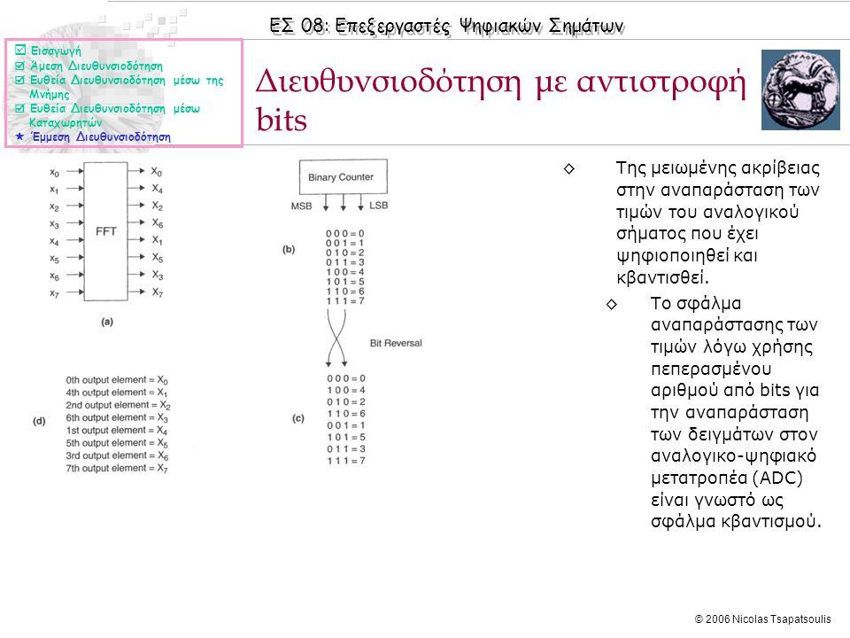 ΕΣ 08: Επεξεργαστές Ψηφιακών Σημάτων © 2006 Nicolas Tsapatsoulis ◊Της μειωμένης ακρίβειας στην αναπαράσταση των τιμών του αναλογικού σήματος που έχει ψηφιοποιηθεί και κβαντισθεί.