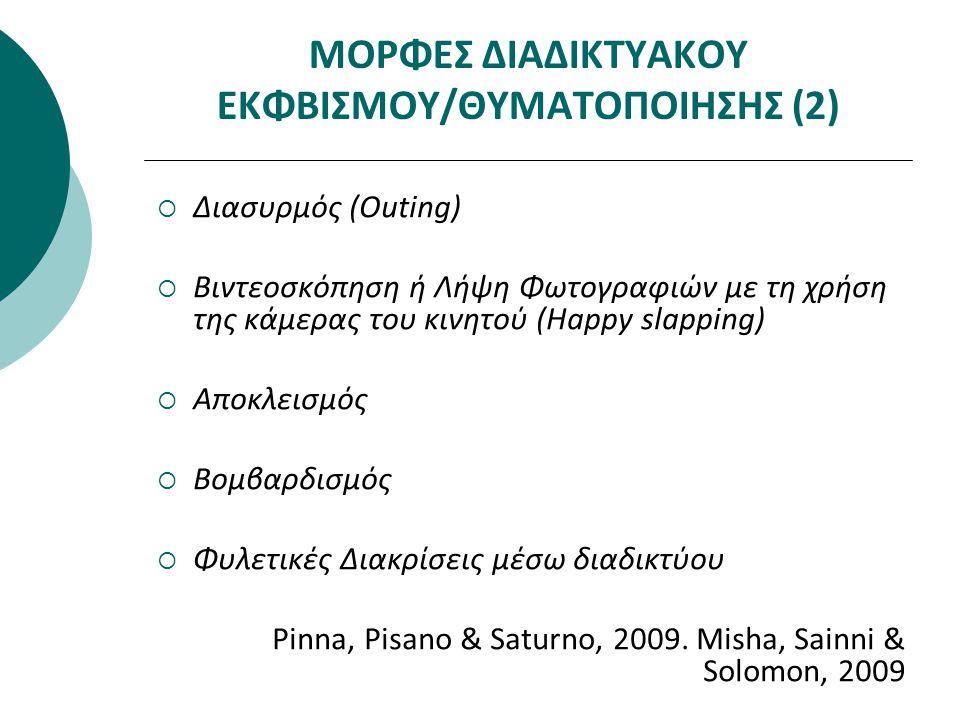 ΠΑΡΑΓΟΝΤΕΣ ΕΠΙΚΙΝΔΥΝΟΤΗΤΑΣ ΔΙΑΔΙΚΤΥΑΚΟΥ ΕΚΦΟΒΙΣΜΟΥ/ΘΥΜΑΤΟΠΟΙΗΣΗΣ (1) ΑΤΟΜΙΚΟΙ ΠΑΡΑΓΟΝΤΕΣ 1.ΒΙΟΛΟΓΙΚΟΙ 2.ΧΑΡΑΚΤΗΡΙΣΤΙΚΑ ΠΡΟΣΩΠΙΚΟΤΗΤΑΣ 3.ΨΥΧΟΠΑΘΟΛΟΓΙΑ ΚΟΙΝΩΝΙΚΕΣ ΣΥΝΘΗΚΕΣ ΠΑΡΑΓΟΝΤΕΣ ΠΛΑΙΣΙΟΥ: ΟΙΚΟΓΕΝΕΙΑ ΦΙΛΟΙ ΣΧΟΛΕΙΟ