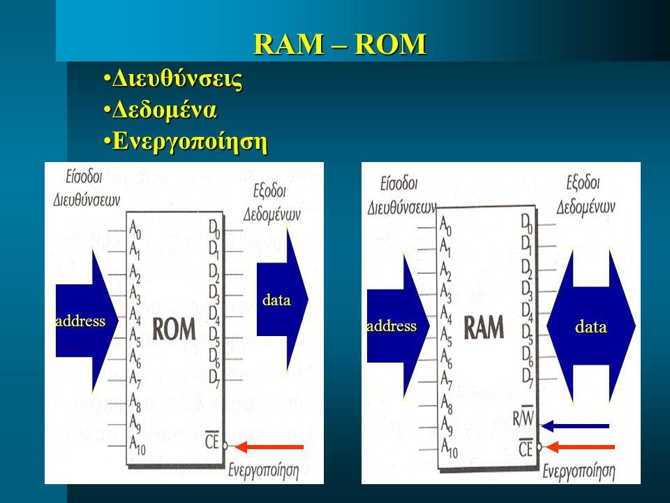 RAM – ROM •Διευθύνσεις •Δεδομένα •Ενεργοποίηση data address address data