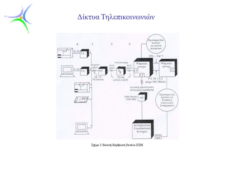 Slide 11 Δίκτυα Τηλεπικοινωνιών