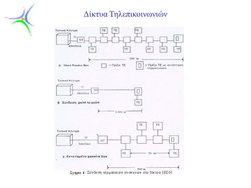 Slide 12 Δίκτυα Τηλεπικοινωνιών