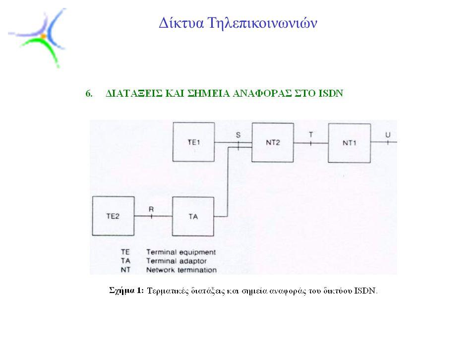Slide 5 Δίκτυα Τηλεπικοινωνιών