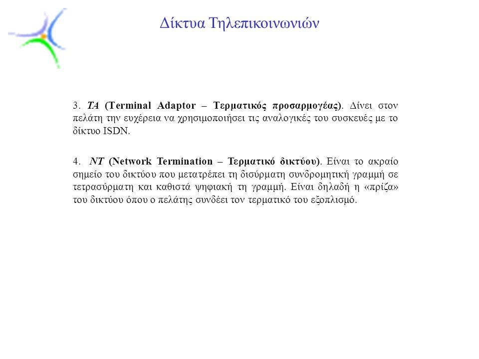 Slide 7 Δίκτυα Τηλεπικοινωνιών 3. ΤΑ (Τerminal Adaptor – Tερματικός προσαρμογέας).