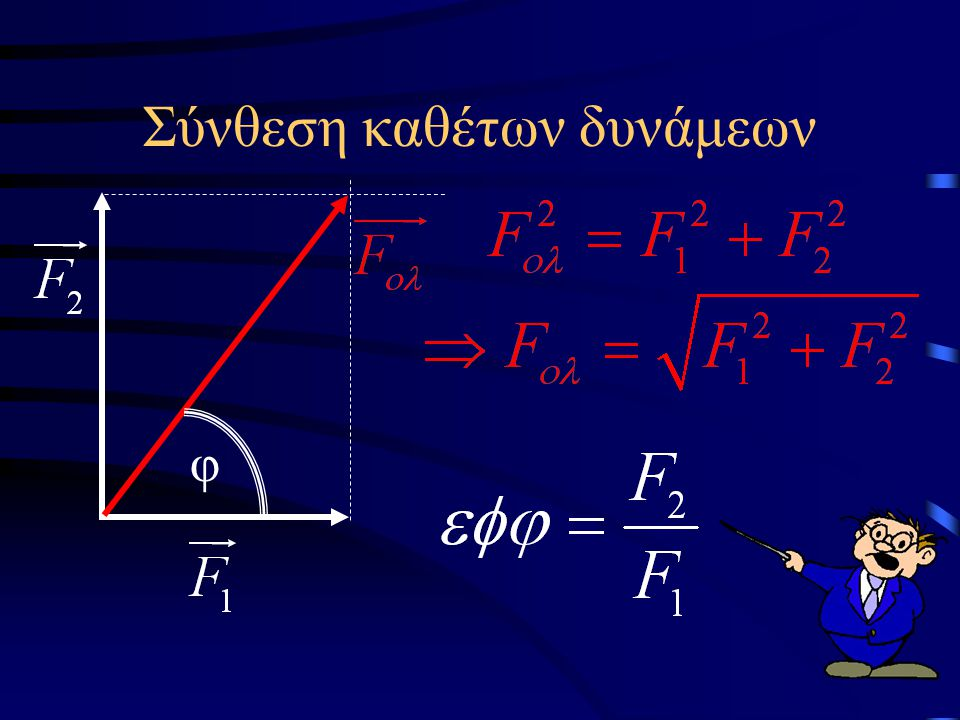Οι κύριοι ασκούν τις δυνάμεις : Πως θα κινηθεί το αερόστατο ; Το ίδιο αποτέλεσμα θα υπήρχε αν ασκούσαμε τη δύναμη : Η δύναμη αυτή ονομάζεται συνισταμέ