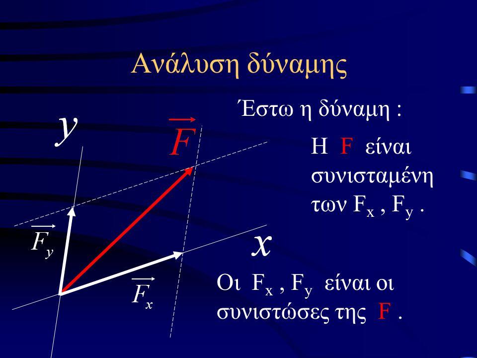 Ανάλυση δύναμης Έστω η δύναμη : Η F είναι συνισταμένη των F x, F y. Όπως μπορεί να τις αντικαταστήσει, έτσι μπορεί να αντικατασταθεί από αυτές.