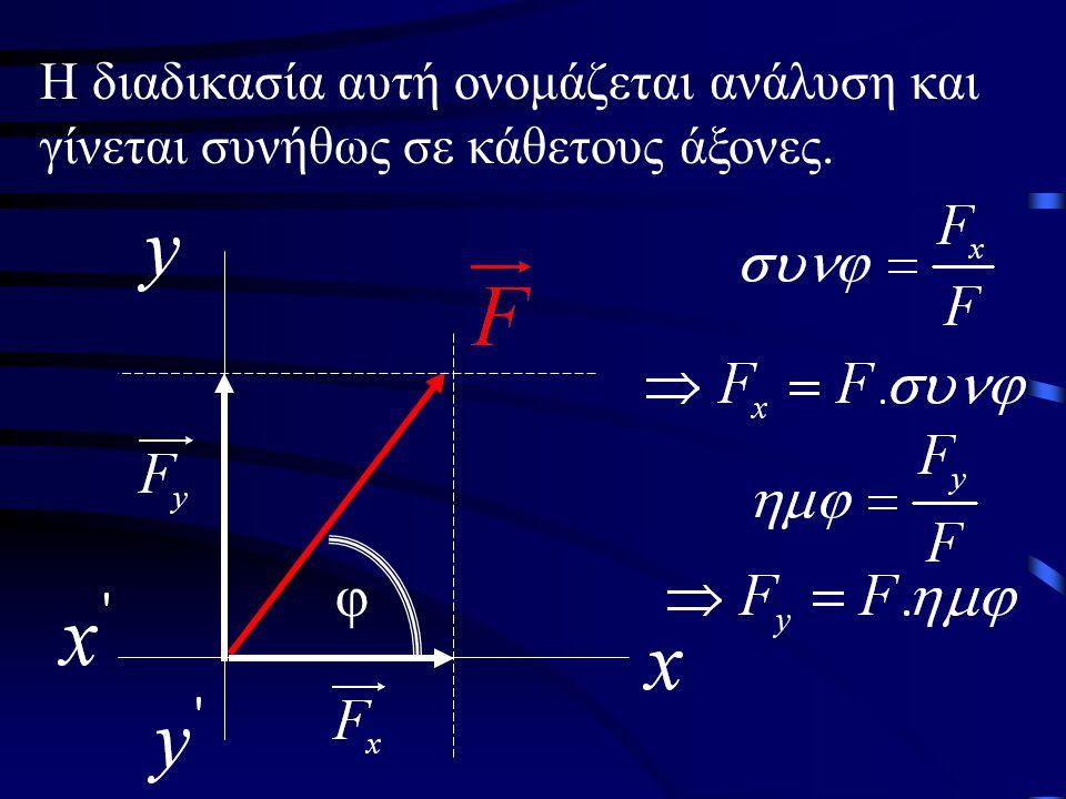 Ανάλυση δύναμης Έστω η δύναμη : Η F είναι συνισταμένη των F x, F y. Οι F x, F y είναι οι συνιστώσες της F.