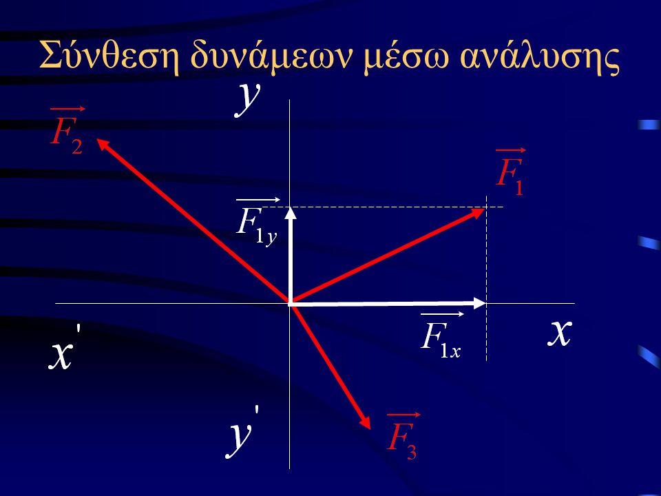 Η διαδικασία αυτή ονομάζεται ανάλυση και γίνεται συνήθως σε κάθετους άξονες. φ
