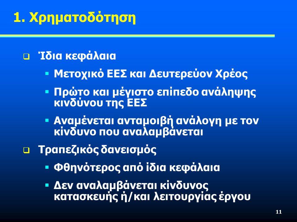 11  Ίδια κεφάλαια  Μετοχικό ΕΕΣ και Δευτερεύον Χρέος  Πρώτο και μέγιστο επίπεδο ανάληψης κινδύνου της ΕΕΣ  Αναμένεται ανταμοιβή ανάλογη με τον κίνδυνο που αναλαμβάνεται  Τραπεζικός δανεισμός  Φθηνότερος από ίδια κεφάλαια  Δεν αναλαμβάνεται κίνδυνος κατασκευής ή/και λειτουργίας έργου 1.