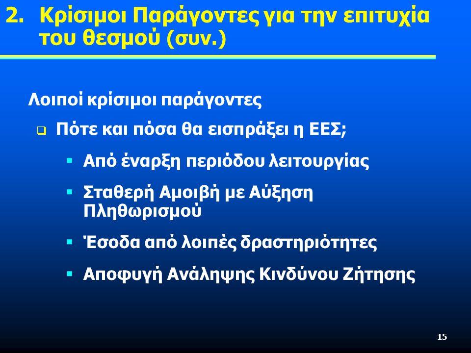 15  Πότε και πόσα θα εισπράξει η ΕΕΣ;  Από έναρξη περιόδου λειτουργίας  Σταθερή Αμοιβή με Αύξηση Πληθωρισμού  Έσοδα από λοιπές δραστηριότητες  Αποφυγή Ανάληψης Κινδύνου Ζήτησης 2.