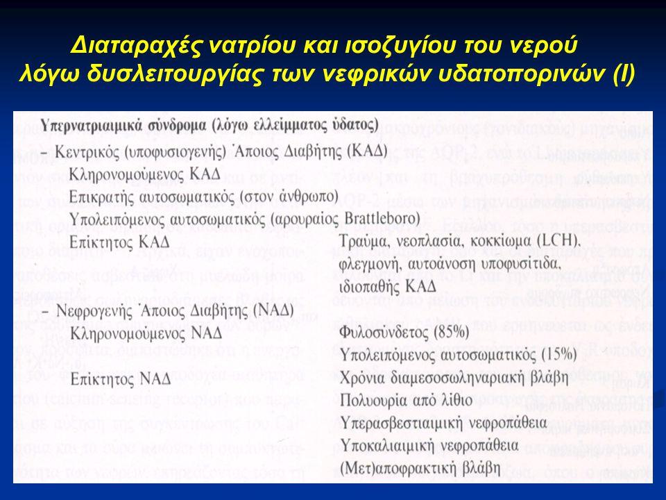 Διαταραχές νατρίου και ισοζυγίου του νερού λόγω δυσλειτουργίας των νεφρικών υδατοπορινών (Ι)