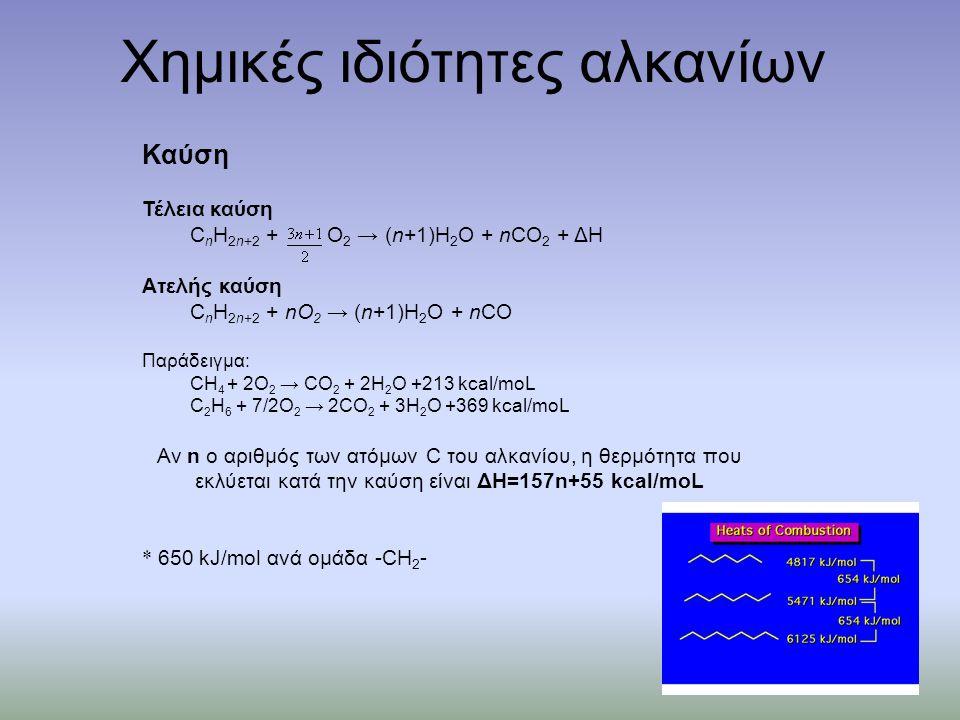 Χημικές ιδιότητες αλκανίων Καύση Τέλεια καύση C n H 2n+2 + O 2 → (n+1)H 2 O + nCO 2 + ΔH Ατελής καύση C n H 2n+2 + nΟ 2 → (n+1)H 2 O + nCO Παράδειγμα: