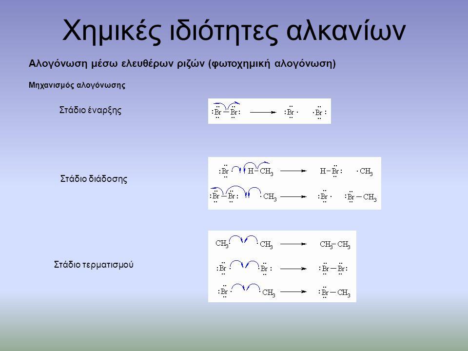 Αλογόνωση μέσω ελευθέρων ριζών (φωτοχημική αλογόνωση) Μηχανισμός αλογόνωσης Χημικές ιδιότητες αλκανίων Στάδιο έναρξης Στάδιο διάδοσης Στάδιο τερματισμ