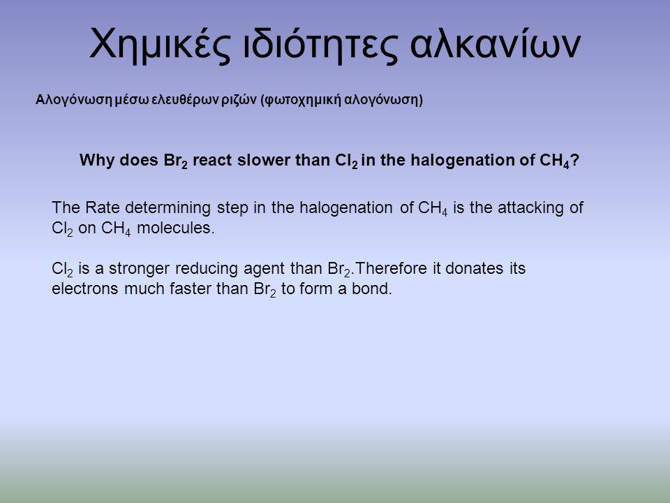 Αλογόνωση μέσω ελευθέρων ριζών (φωτοχημική αλογόνωση) Χημικές ιδιότητες αλκανίων The Rate determining step in the halogenation of CH 4 is the attackin