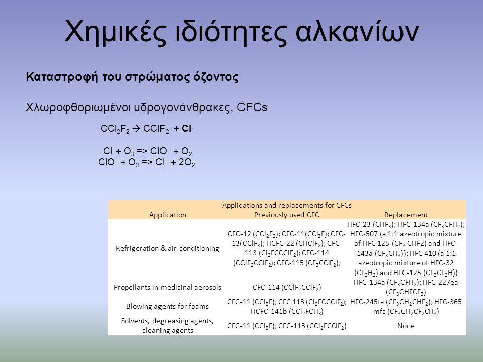 Χημικές ιδιότητες αλκανίων Χλωροφθοριωμένοι υδρογονάνθρακες, CFCs Καταστροφή του στρώματος όζοντος Applications and replacements for CFCs ApplicationP