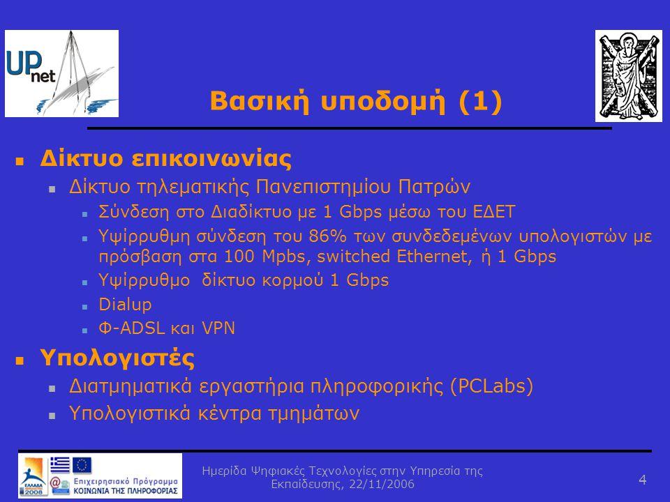Ημερίδα Ψηφιακές Τεχνολογίες στην Υπηρεσία της Εκπαίδευσης, 22/11/2006 5 Βασική υποδομή (2)  Μαζική-απρόσωπη ενημέρωση  Ιστότοποι πληροφόρησης-ενημέρωσης (web)  Πρόσβαση σε ψηφιακές βιβλιοθήκες της ΒΥΠ  Προσωποποιημένη επικοινωνία  Παροχή λογαριασμών σε όλη την ακαδημαϊκή κοινότητα (~26.000 χρήστες)  Προσωπικό και ερευνητές  Φοιτητές - Από την πρώτη μέρα της εγγραφής τους στο Πανεπιστήμιο  Λίστες ηλεκτρονικού ταχυδρομείου