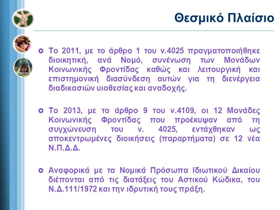 Θεσμικό Πλαίσιο  Το 2011, με το άρθρο 1 του ν.4025 πραγματοποιήθηκε διοικητική, ανά Νομό, συνένωση των Μονάδων Κοινωνικής Φροντίδας καθώς και λειτουργική και επιστημονική διασύνδεση αυτών για τη διενέργεια διαδικασιών υιοθεσίας και αναδοχής.