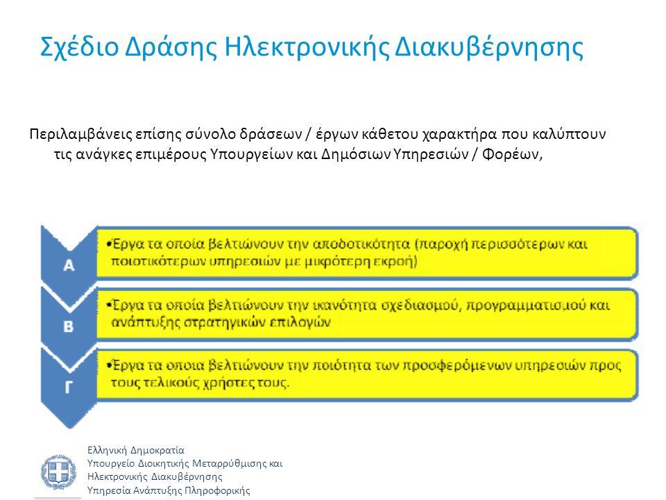 Ελληνική Δημοκρατία Υπουργείο Διοικητικής Μεταρρύθμισης και Ηλεκτρονικής Διακυβέρνησης Υπηρεσία Ανάπτυξης Πληροφορικής Σχέδιο Δράσης Ηλεκτρονικής Διακ