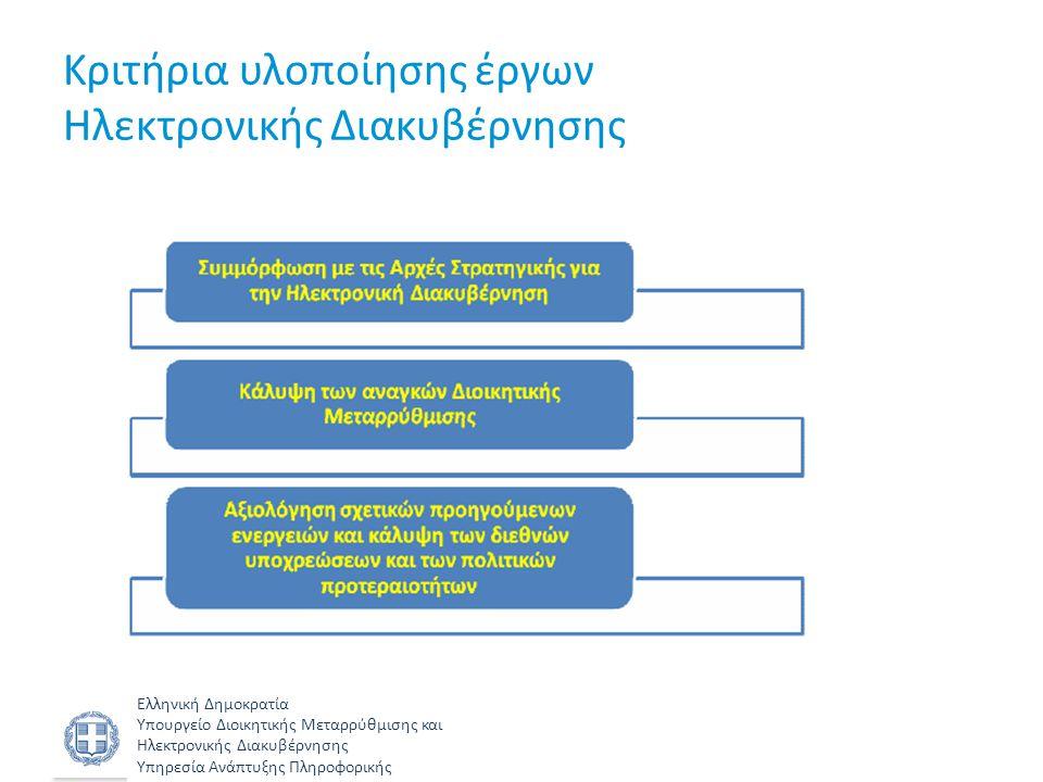 Ελληνική Δημοκρατία Υπουργείο Διοικητικής Μεταρρύθμισης και Ηλεκτρονικής Διακυβέρνησης Υπηρεσία Ανάπτυξης Πληροφορικής Κριτήρια υλοποίησης έργων Ηλεκτ