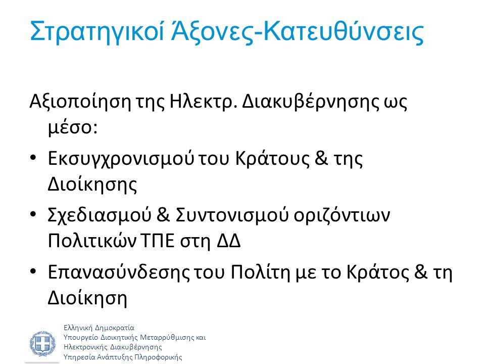 Ελληνική Δημοκρατία Υπουργείο Διοικητικής Μεταρρύθμισης και Ηλεκτρονικής Διακυβέρνησης Υπηρεσία Ανάπτυξης Πληροφορικής Στρατηγικοί Άξονες-Κατευθύνσεις