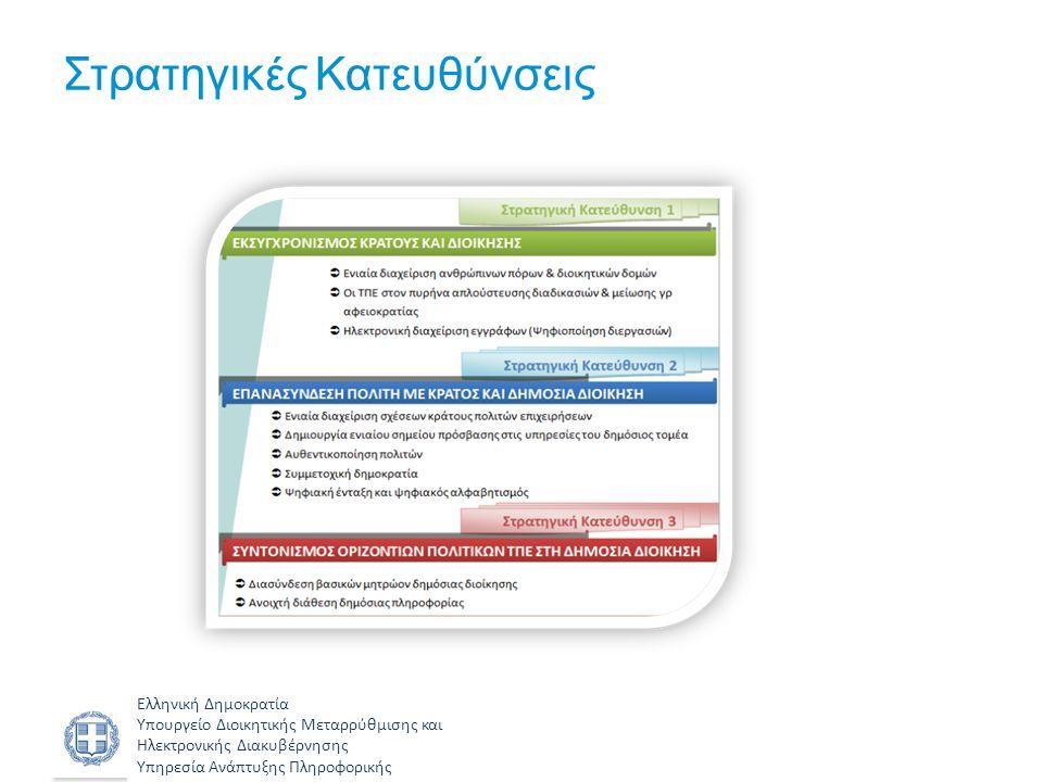 Ελληνική Δημοκρατία Υπουργείο Διοικητικής Μεταρρύθμισης και Ηλεκτρονικής Διακυβέρνησης Υπηρεσία Ανάπτυξης Πληροφορικής Προϋποθέσεις Υλοποίησης Οργανωτικό επίπεδο – Εκπόνηση Σχεδίου Δράσης (σε συνεργασία με τους φορείς) – Θεσμοθέτηση Οργανωτικής Δομής Σε Στρατηγικό, επιχειρησιακό, Τεχνολογικό και Ελεγκτικό Επίπεδο – Διασφάλιση της Διαχρονικότητας των Πολιτικών – Συνεπής Στήριξη πολιτικών από Πολιτική Ηγεσία & Διοικητική Ιεραρχία – Εμπλοκή Έμπειρων & Εξειδικευμένων Στελεχών στην Διαχείριση & υλοποίηση Έργων & Δράσεων ΤΠΕ – Ουσιαστική & Διαρκής Αξιολόγηση Δράσεων & Έργων Μέσω κατάλληλων μηχανισμών και Αξιόπιστων-Μετρίσιμων Δεικτών Τεχνολογικό Επίπεδο – Επαναχρησιμοποίηση Δημόσιας πληροφορίας/δεδομένων – Αξιοποίηση Τεχνολογιών Υπολογιστικού Νέφους – Διασφάλιση του απαραίτητου εξοπλισμού & εργαλείων σε κάθε υπάλληλο-τελικό χρήστη – Αξιοποίηση Βέλτιστων Πρακτικών