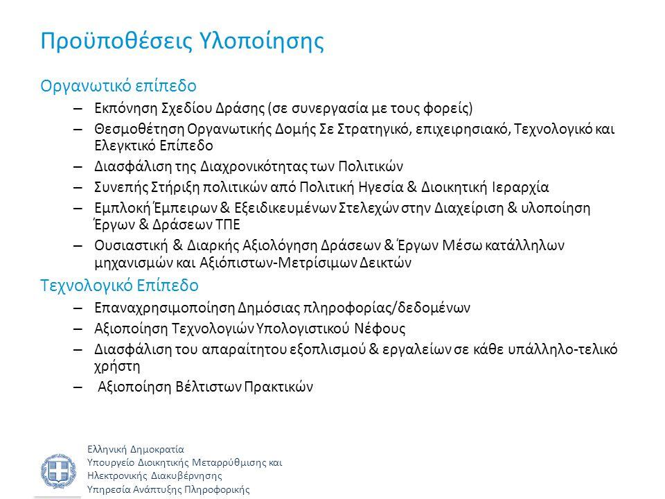 Ελληνική Δημοκρατία Υπουργείο Διοικητικής Μεταρρύθμισης και Ηλεκτρονικής Διακυβέρνησης Υπηρεσία Ανάπτυξης Πληροφορικής Προϋποθέσεις Υλοποίησης Οργανωτ