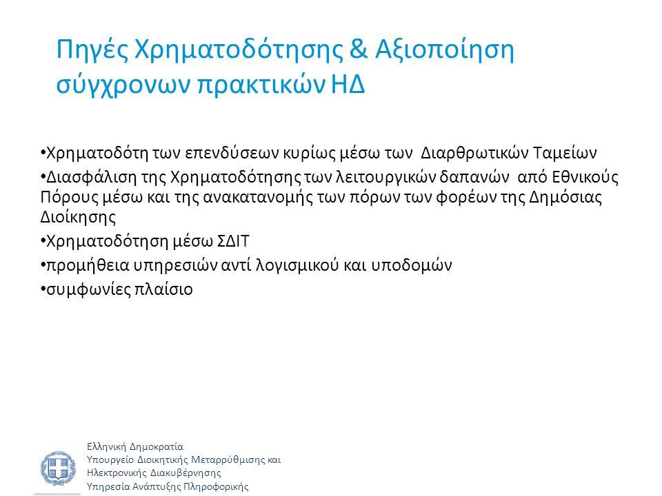Ελληνική Δημοκρατία Υπουργείο Διοικητικής Μεταρρύθμισης και Ηλεκτρονικής Διακυβέρνησης Υπηρεσία Ανάπτυξης Πληροφορικής Δομή Ηλεκτρονικής Διακυβέρνησης • Επιτροπή Συντονισμού Ηλεκτρονικής Διακυβέρνησης • Επιτελική Γενική Διεύθυνση Ηλεκτρονικής Διακυβέρνησης ΥΔΜΗΔ • Ενιαίος Φορέας Επιχειρησιακής Διοίκησης Έργων (Project Management House) • Ενιαίος Φορέας Τεχνολογικής Διοίκησης Έργων (InformationTechnologyHouse) • Κεντρικός Φορέας Διαχείρισης ΕΣΠΑ
