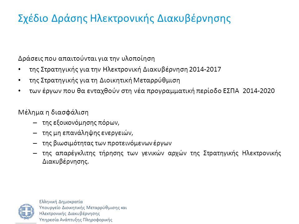 Ελληνική Δημοκρατία Υπουργείο Διοικητικής Μεταρρύθμισης και Ηλεκτρονικής Διακυβέρνησης Υπηρεσία Ανάπτυξης Πληροφορικής Προτεραιότητα