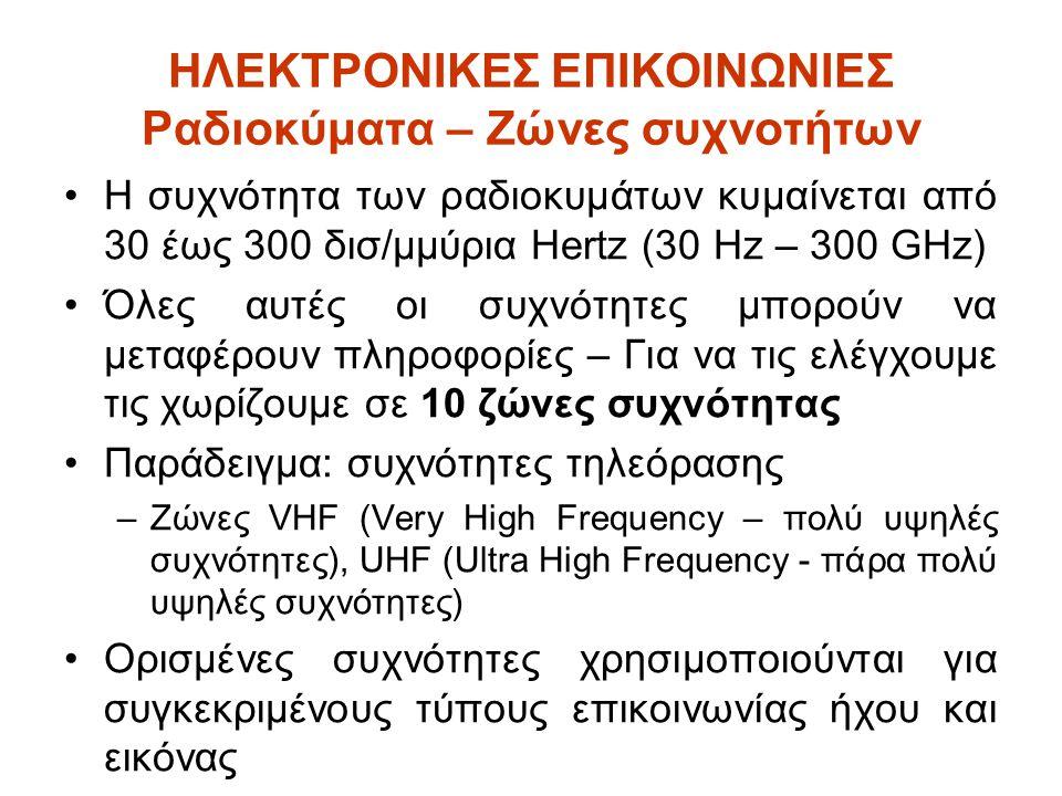 ΗΛΕΚΤΡΟΝΙΚΕΣ ΕΠΙΚΟΙΝΩΝΙΕΣ Ραδιοκύματα – Ζώνες συχνοτήτων •Η συχνότητα των ραδιοκυμάτων κυμαίνεται από 30 έως 300 δισ/μμύρια Hertz (30 Hz – 300 GHz) •Ό