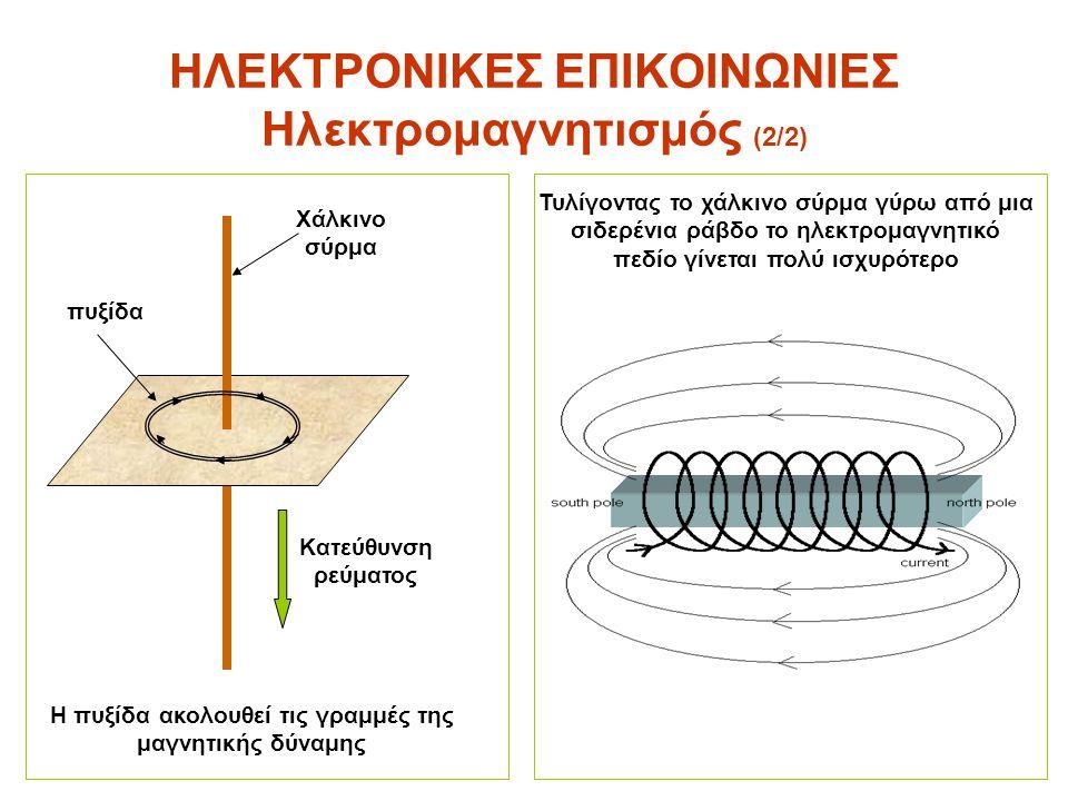 ΗΛΕΚΤΡΟΝΙΚΕΣ ΕΠΙΚΟΙΝΩΝΙΕΣ Ηλεκτρομαγνητισμός (2/2) Χάλκινο σύρμα Κατεύθυνση ρεύματος πυξίδα Η πυξίδα ακολουθεί τις γραμμές της μαγνητικής δύναμης Τυλί