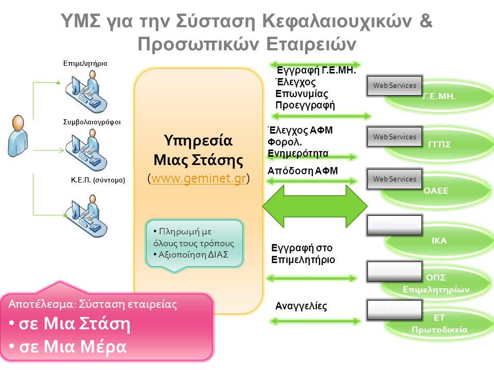 ΟΑΕΕ Υπηρεσία Μιας Στάσης (www.geminet.gr)www.geminet.gr Γ.Ε.ΜΗ.