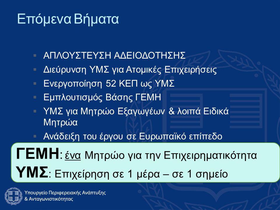 Επόμενα Βήματα  ΑΠΛΟΥΣΤΕΥΣΗ ΑΔΕΙΟΔΟΤΗΣΗΣ  Διεύρυνση ΥΜΣ για Ατομικές Επιχειρήσεις  Ενεργοποίηση 52 ΚΕΠ ως ΥΜΣ  Εμπλουτισμός Βάσης ΓΕΜΗ  ΥΜΣ για Μητρώο Εξαγωγέων & λοιπά Ειδικά Μητρώα  Ανάδειξη του έργου σε Ευρωπαϊκό επίπεδο ΓΕΜΗ : ένα Μητρώο για την Επιχειρηματικότητα ΥΜΣ : Επιχείρηση σε 1 μέρα – σε 1 σημείο