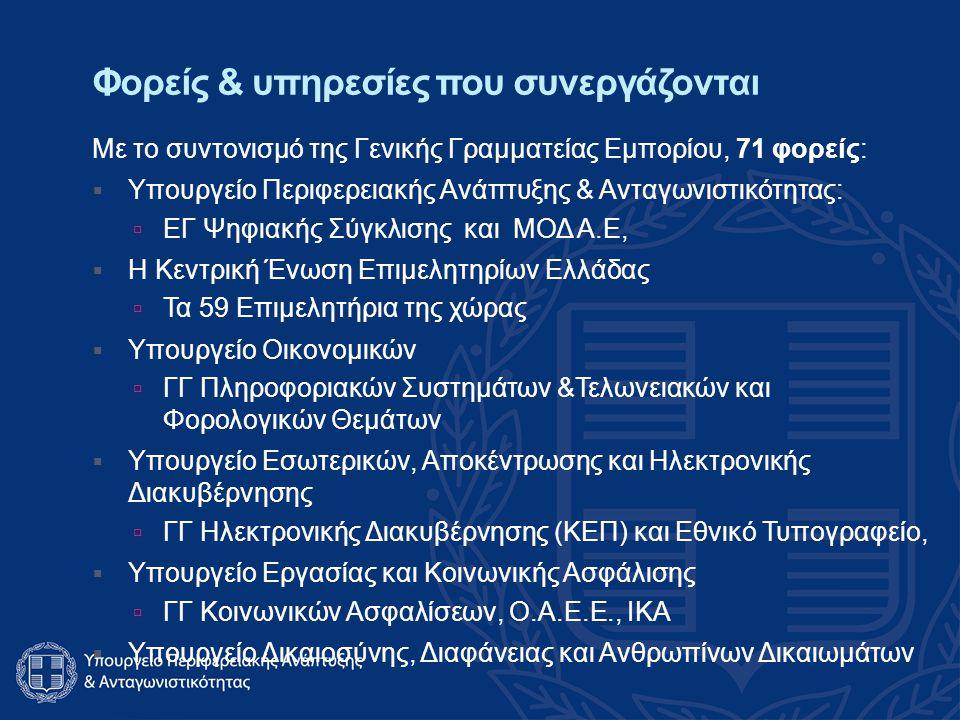 Φορείς & υπηρεσίες που συνεργάζονται Με το συντονισμό της Γενικής Γραμματείας Εμπορίου, 71 φορείς:  Υπουργείο Περιφερειακής Ανάπτυξης & Ανταγωνιστικότητας:  ΕΓ Ψηφιακής Σύγκλισης και ΜΟΔ Α.Ε,  Η Κεντρική Ένωση Επιμελητηρίων Ελλάδας  Τα 59 Επιμελητήρια της χώρας  Υπουργείο Οικονομικών  ΓΓ Πληροφοριακών Συστημάτων &Τελωνειακών και Φορολογικών Θεμάτων  Υπουργείο Εσωτερικών, Αποκέντρωσης και Ηλεκτρονικής Διακυβέρνησης  ΓΓ Ηλεκτρονικής Διακυβέρνησης (ΚΕΠ) και Εθνικό Τυπογραφείο,  Υπουργείο Εργασίας και Κοινωνικής Ασφάλισης  ΓΓ Κοινωνικών Ασφαλίσεων, Ο.Α.Ε.Ε., ΙΚΑ  Υπουργείο Δικαιοσύνης, Διαφάνειας και Ανθρωπίνων Δικαιωμάτων