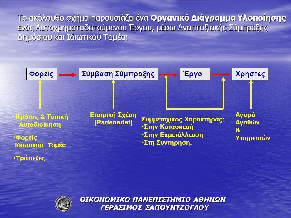 Το ακόλουθο σχήμα παρουσιάζει ένα Οργανικό Διάγραμμα Υλοποίησης ενός Αυτοχρηματοδοτούμενου Έργου, μέσω Αναπτυξιακής Σύμπραξης Δημόσιου και Ιδιωτικού Τομέα: • Κράτος & Τοπική Αυτοδιοίκηση Εταιρική Σχέση (Partenariat) Συμμετοχικός Χαρακτήρας: •Στην Κατασκευή •Στην Εκμετάλλευση •Στη Συντήρηση.