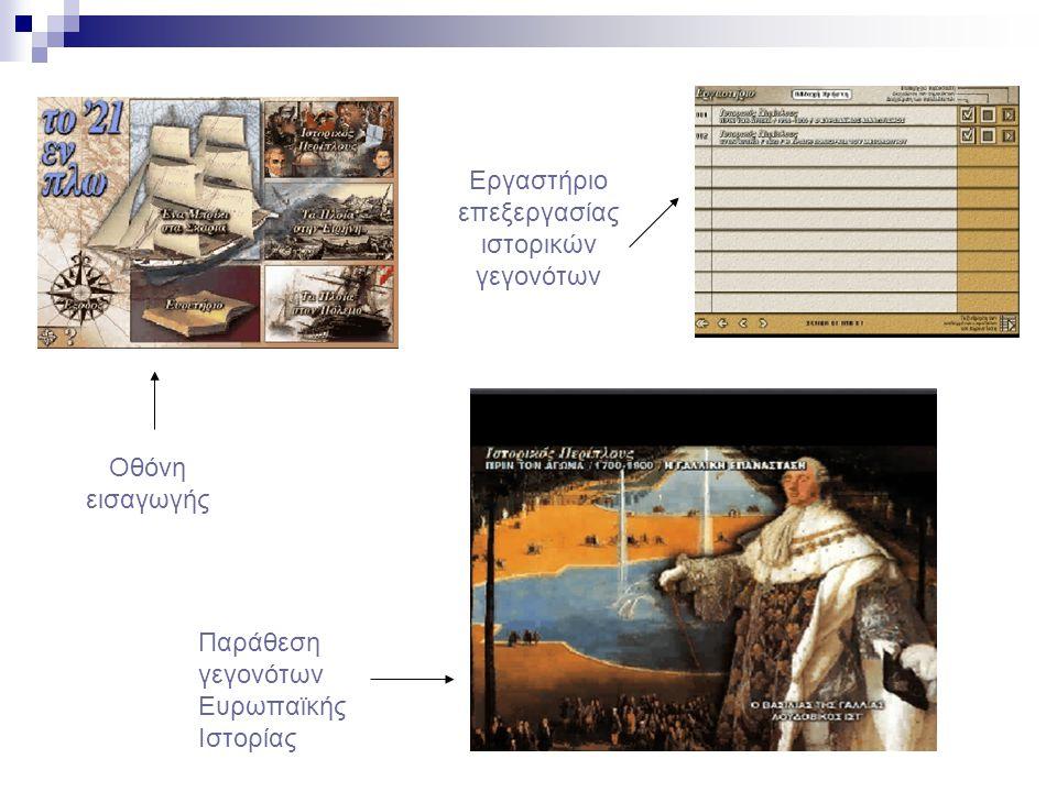 Παράθεση γεγονότων Ευρωπαϊκής Ιστορίας Οθόνη εισαγωγής Εργαστήριο επεξεργασίας ιστορικών γεγονότων