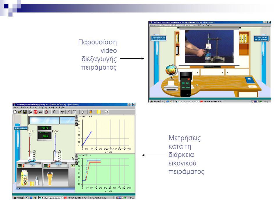 Παρουσίαση video διεξαγωγής πειράματος Μετρήσεις κατά τη διάρκεια εικονικού πειράματος