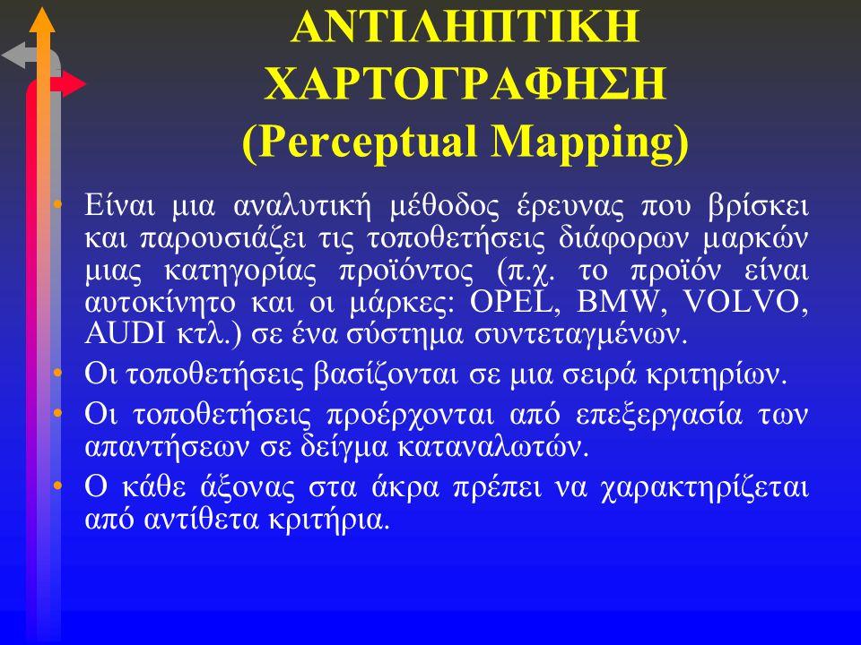 ΑΝΤΙΛΗΠΤΙΚΗ ΧΑΡΤΟΓΡΑΦΗΣΗ (Perceptual Mapping) •Είναι μια αναλυτική μέθοδος έρευνας που βρίσκει και παρουσιάζει τις τοποθετήσεις διάφορων μαρκών μιας κ
