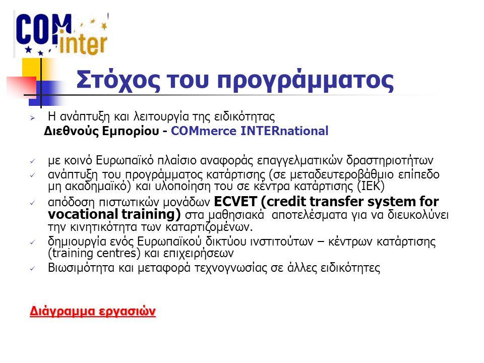 Η ειδικότητα  Έναρξη λειτουργίας της ειδικότητας τον Οκτώβριο 2007 σε 4 Δημόσια ΙΕΚ: Αγίων Αναργύρων Ελευσίνας Ηρακλείου Ιωαννίνων Ξάνθης