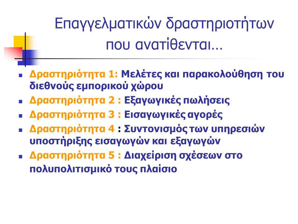 Επαγγελματικών δραστηριοτήτων που ανατίθενται…  Δραστηριότητα 1: Μελέτες και παρακολούθηση του διεθνούς εμπορικού χώρου  Δραστηριότητα 2 : Εξαγωγικές πωλήσεις  Δραστηριότητα 3 : Εισαγωγικές αγορές  Δραστηριότητα 4 : Συντονισμός των υπηρεσιών υποστήριξης εισαγωγών και εξαγωγών  Δραστηριότητα 5 : Διαχείριση σχέσεων στο πολυπολιτισμικό τους πλαίσιο