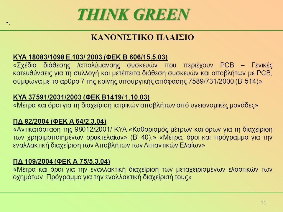 14 •.•. THINK GREEN ΚΑΝΟΝΙΣΤΙΚΟ ΠΛΑΙΣΙΟ ΚΥΑ 18083/1098 Ε.103/ 2003 (ΦΕΚ Β 606/15.5.03) «Σχέδια διάθεσης /απολύμανσης συσκευών που περιέχουν PCΒ – Γενι