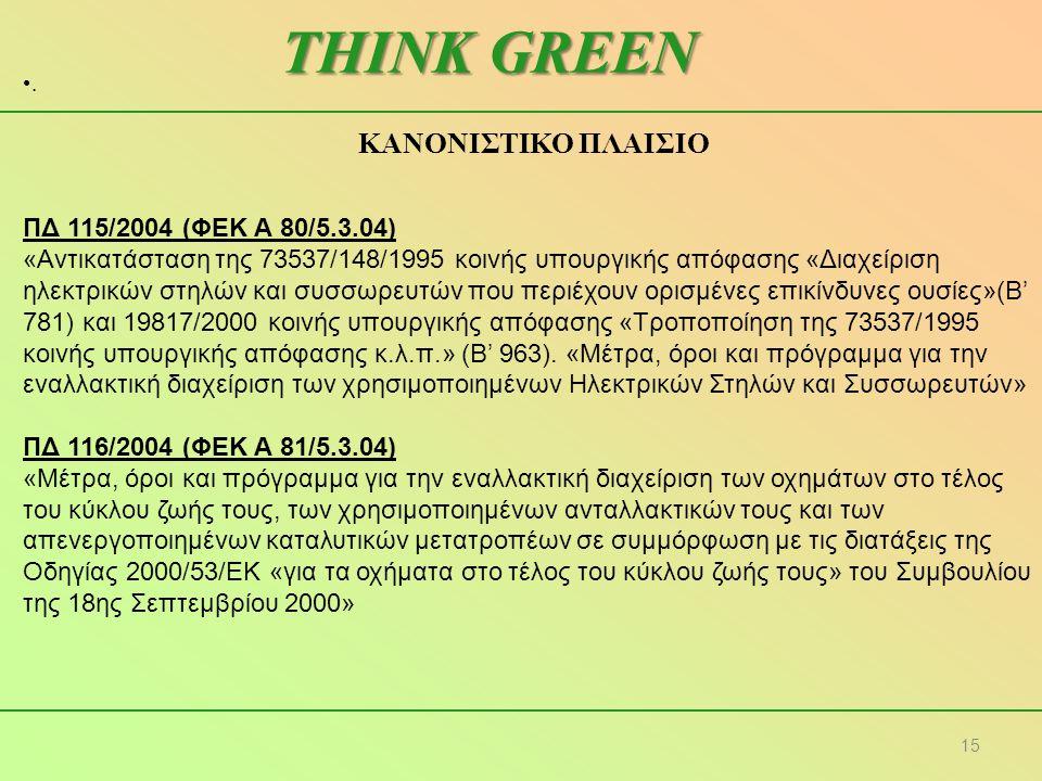 15 •.•. THINK GREEN ΚΑΝΟΝΙΣΤΙΚΟ ΠΛΑΙΣΙΟ ΠΔ 115/2004 (ΦΕΚ Α 80/5.3.04) «Αντικατάσταση της 73537/148/1995 κοινής υπουργικής απόφασης «Διαχείριση ηλεκτρι
